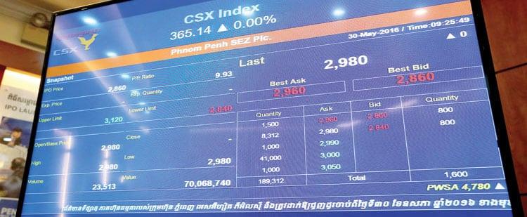 CSX : stock market in Cambodia