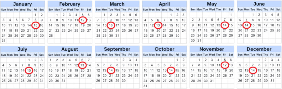 Calendar of installment for the payments in vietnam